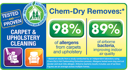 Chem-Dry Carpet Cleaning Creates A Healthier Home